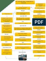 Mapa de concepto tema modernidad y posmodernidad.pdf