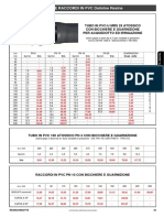 catalogo - Acquedotto Industria 2009.pdf