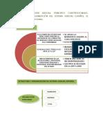 ESQUEMA TEMA 6.pdf