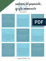 Escala de trastornos del pensamiento, lenguaje y comunicación de Andreasen
