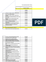 Refinery Company Standards Procedures 02-11-19
