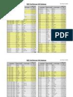 MSP Certified Per IHQ - 12th District