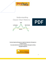 JDUnderstanding Classic Chart Patterns
