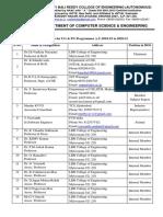 CSE-BOS-18-19.pdf