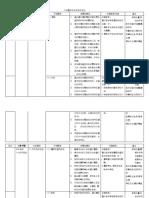 T3_SC.docx