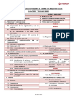 COMPARACION ENTRE OHSAS E ISO 4500.pdf