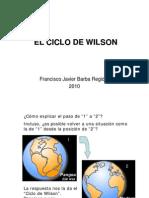 Ciclo de Wilson