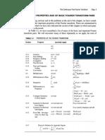 TabelFourier_Continuu.pdf