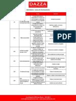 Calentadores Sensor problemas de funcionamiento tabla de errores