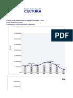 Estadísticas-CNA-de-Octubre-2019