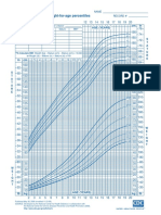 CDC - 1.pdf