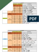 Genre_et_nombre.pdf