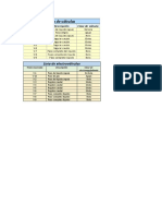 Lista de electroválvulas