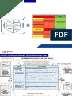 YLGP-Technical-Workshop_Sample-Presentation_-Columbio_22Oct2019.pptx