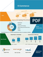 Ecommerce-Inforaphic-May-2019.pdf