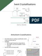 Antisolvent Crystallisations