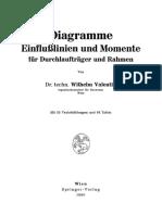 [BOOK] Valentin W. [1950] Diagramme Einflußlinien und Momente für Durchlaufträger und Rahmen.pdf