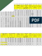 karimnagar storm manual design 11.10.2019