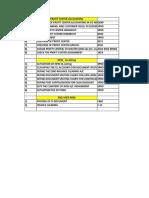 TCODES List.xls
