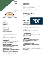 2nd-Quarter-PerDev-Reviewer.pdf
