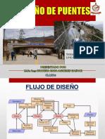 CLASE 05 CONSOLIDADO EST. BASICOS LINEAS INFLUENCIA