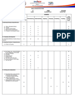 TABLE-OF-SPECIFICATION-Grade-10-English-1