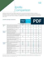 cisco-umbrella-package-comparison.pdf