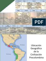 Civilizacion Precolombina y Presocraticos