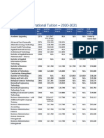 International Tuition 2020-2021