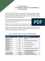 Informe Demre