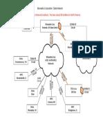 Data Circuit.pdf