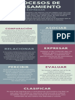 Procesos de pensamiento - estrategias de aprendizaje EA.pdf