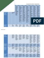 FSA 2018CW Task 3Grading  Criteria.docx