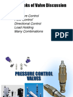 Pressure Controls Handout