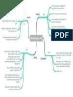 Product_Development_Model