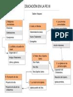 Ejemplo de diagrama entidad-relación-2