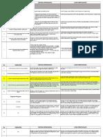 DO dan Cara Perhitungan Indikator Kesga New Februari 2019