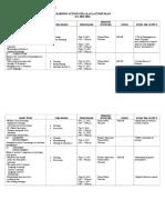 LAC ACTION Plan.doc