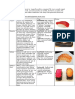 Food_and_wine notes.docx