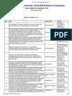 2008 Medical Surgical Nursing problem statements