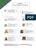 Timeline of Philosophers