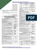 Pathology Supplement Handout Nov 2018