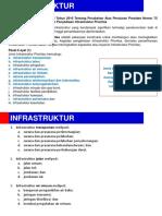 Percepatan Penyediaan Infrastruktur Prioritas