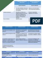 ENFOQUES DE LA EDUCACIÓN (1)