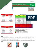 Resultados da 7ª Jornada do Campeonato Nacional de Futsal Masculino