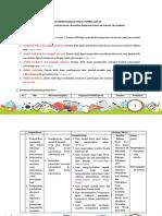 LK.3 Format desain pembelajaran revisi lagi.docx