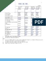 Budget (Hindi).pdf