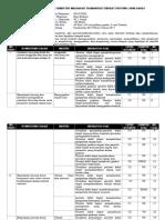 Kisi kisi PAS SENI BUDAYA VII 2019-2020.docx