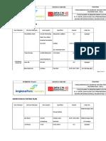 3.Inspection & Testing Plan