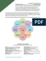 You-Matter-Life-Assessment-by-Dr-Meghana-Dikshit